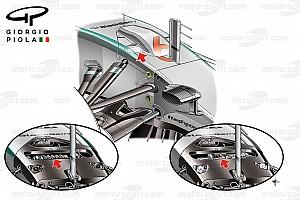 Comment les concessions faites à Manor ont profité à la Mercedes W07