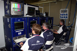 Williams-BMW telemetry center