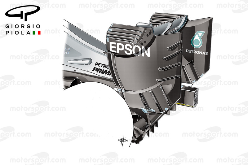 Formule 1 Technique