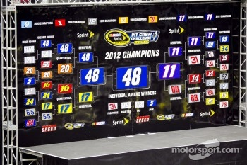 The Hendrick Motorsport crew wins