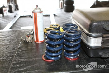 Indy Car shocks