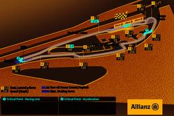 Circuit Gilles Villeneuve, Canadian GP