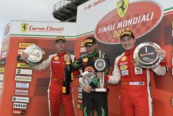 Asia-Pacific Trofeo Pirelli podium race 1
