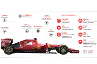 Ferrari SF15-T technical specifications