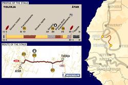 Stage 9: 2005-01-08, Tidjikja to Atar