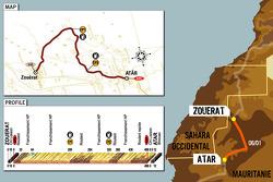 Stage 7: 2006-01-06, Zouérat to Atâr