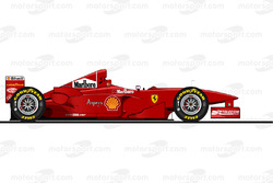 The Ferrari F300 driven by Michael Schumacher in 1998