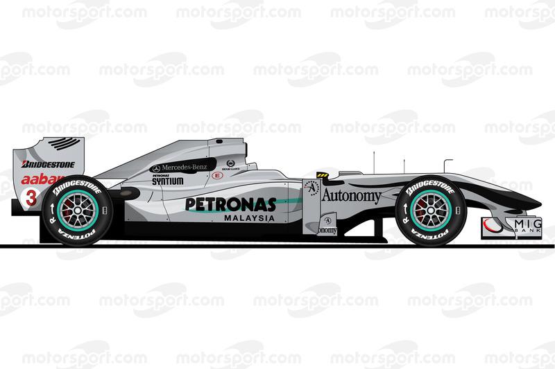 2010年 Mercedes W01