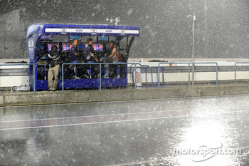 A rainstorm hits Losail International Circuit