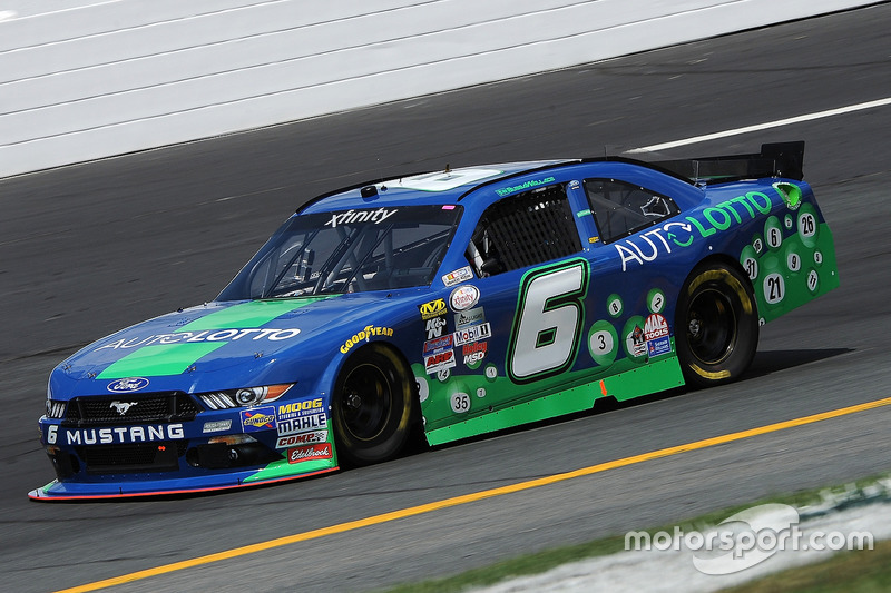 Nascar Xfinity Photos View All Nascar Xfinity Photography