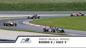 23rd race FIA F3 European Championship 2014