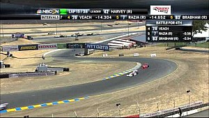 2014 Indy Lights - Rounds 13/14 Sonoma