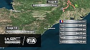 WRC - Rally France 2016: The 10 Stages
