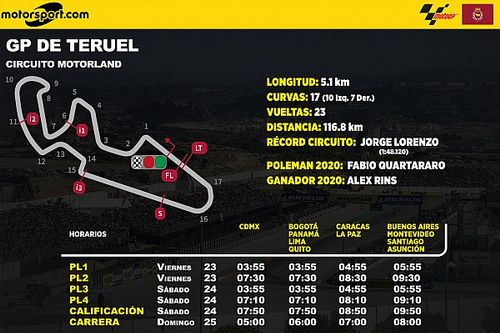 Horarios para el GP de Teruel MotoGP