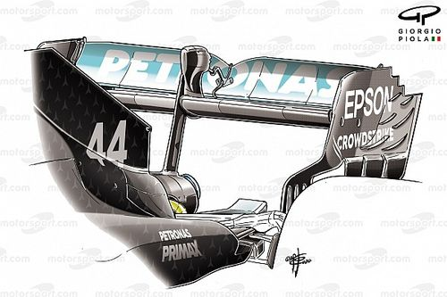 A Mercedes komplex aero csomagja, amely hozzájárult a domináns 1-2-höz Belgiumban