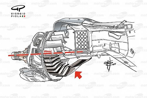 F1 2021: meno carico con tagli a brake duct e diffusore