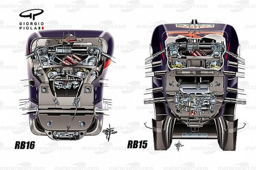 How Red Bull's new front suspension harks back to Ferrari F2004