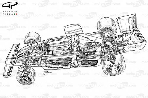 F1's iconic cars: The Ferrari 312 by Giorgio Piola