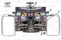 The updates that have helped Red Bull close in on Mercedes