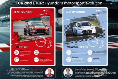 Annuncio Hyundai ETCR