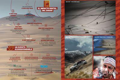 Reconocimiento Dakar 2018 Argentina