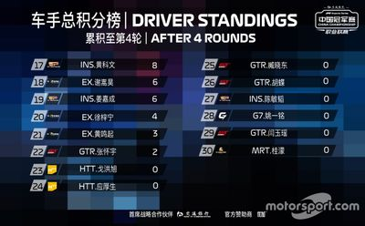 "2020 F1电竞中国冠军赛""职业联赛"""