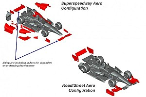 IndyCar Breaking news INDYCAR's road to the future