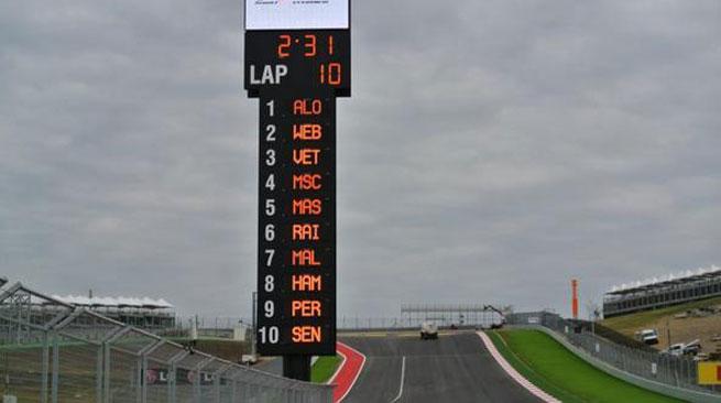 Primo Alonso, terzo Vettel: ad Austin fanno le prove...