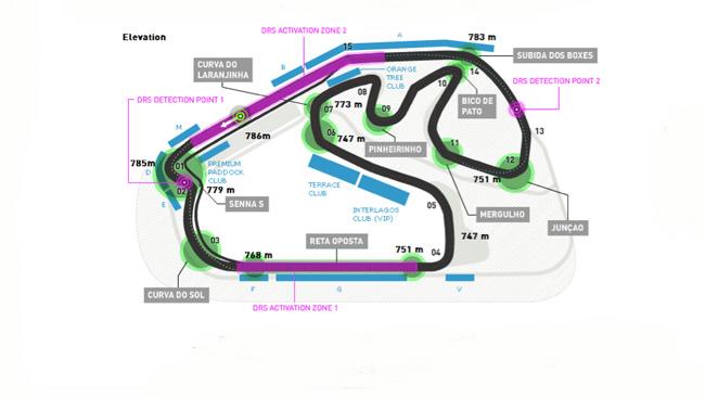 Interlagos: l'ERS vale solo 7 km/h di velocità in più