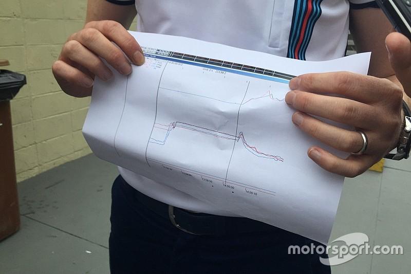 Segundo Williams, medição da FIA estava errada