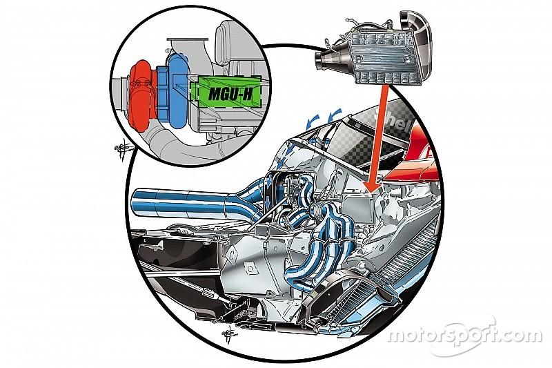 تحليل: آمال فيراري موضوعةٌ على المحرك في 2016