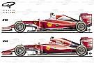 Vergleich: Ferrari SF16-H und SF15-T