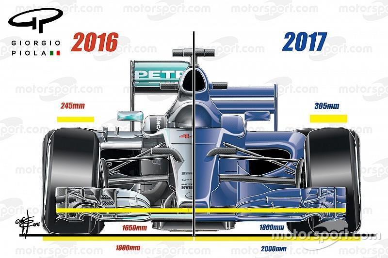 Технический анализ: как могут выглядеть машины Ф1 в 2017 году
