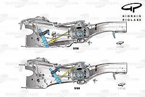 Formule 1 Analyse Technique - Comment Ferrari progresse grâce à sa suspension