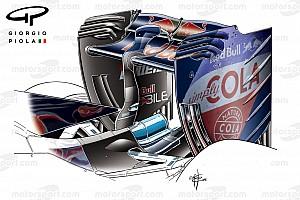 Análisis técnico China: el nuevo alerón trasero de Toro Rosso
