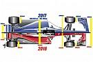 McLaren-Technikchef: Die neuen F1-Autos werden