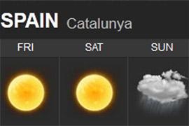 Previsão do tempo para o GP da Espanha