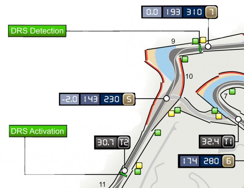 Mapa da FIA detalha pontos de detecção e utilização da asa traseira móvel em Istambul