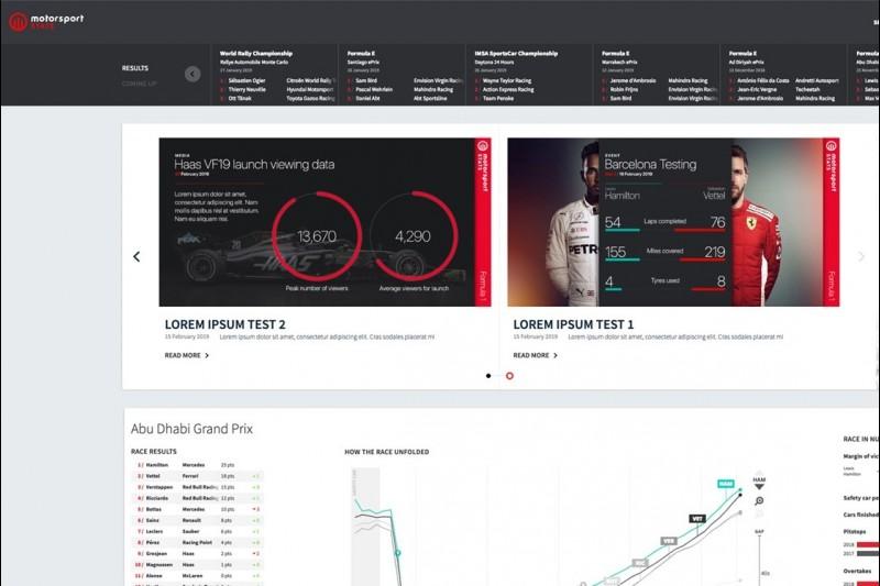 Motorsport Stats Results