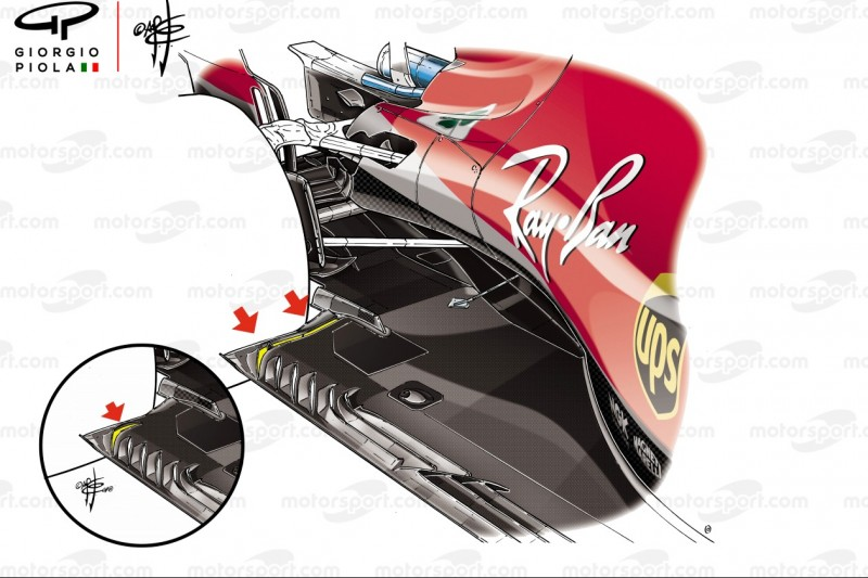 Ferrari, Unterboden