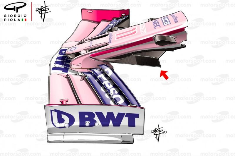 Racing-Point-Frontflügel