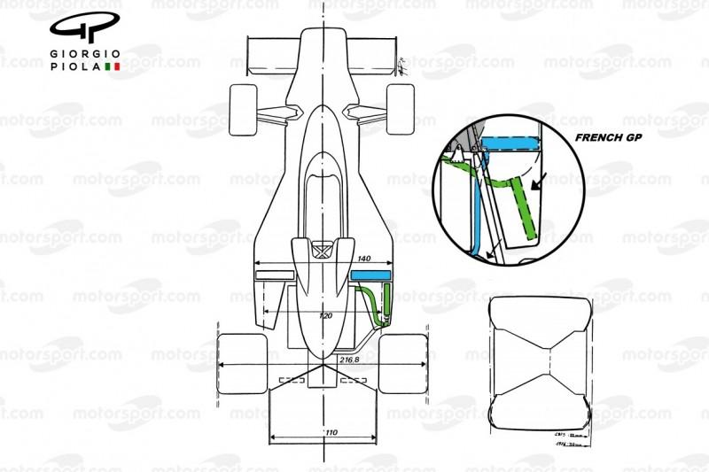 McLaren M23, Le Castellet