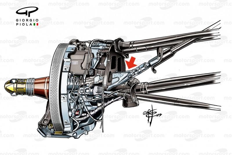 Aufhängung und Bremse des RB16