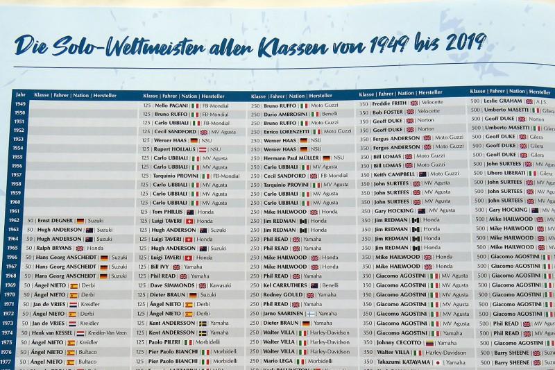 """""""2019 - Die Rennen zur Motorrad-Weltmeisterschaft"""": umfassende WM-Tabellen"""