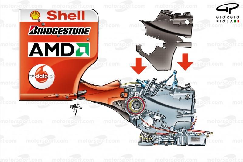 Ferrari F2004, Getriebe