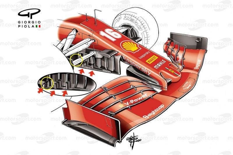 Ferrari-Update 2020: Frontpartie