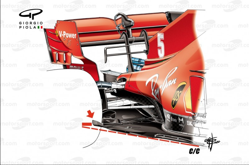 Ferrari-Unterboden