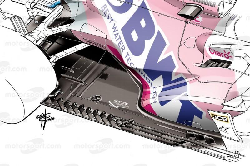 Racing Point RP20, Seitenkasten