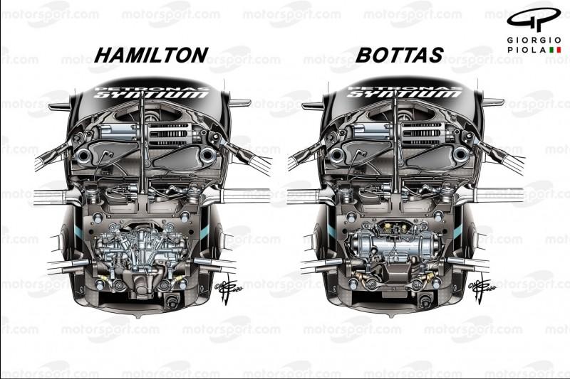 Mercedes W11, DAS, Vergleich