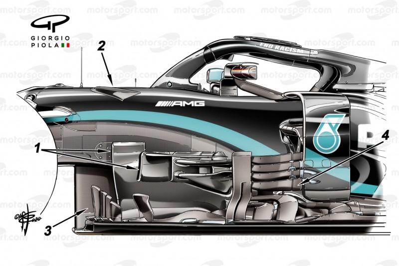 Mercedes W11, Update in Spa 2020